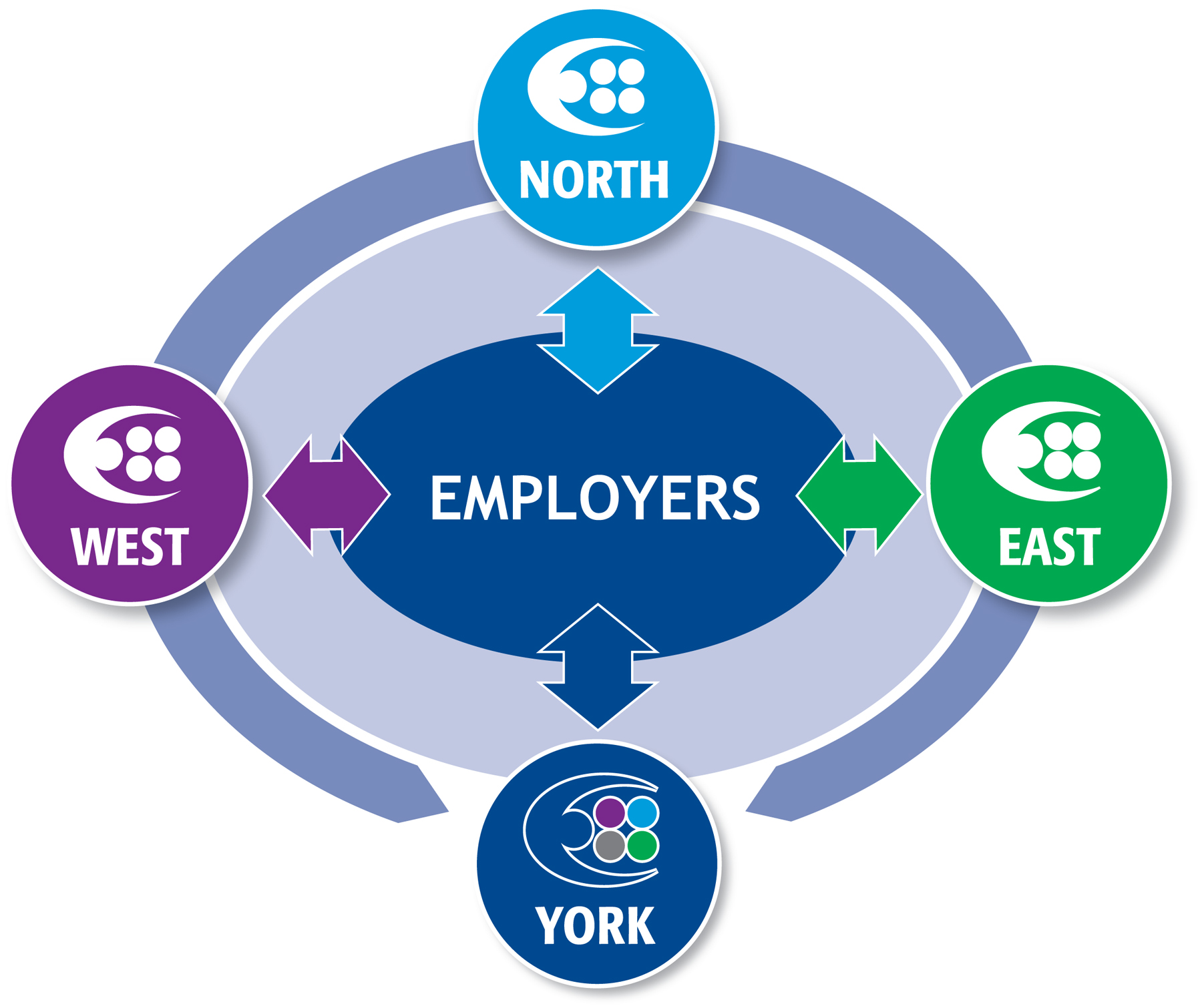 councils-graphics